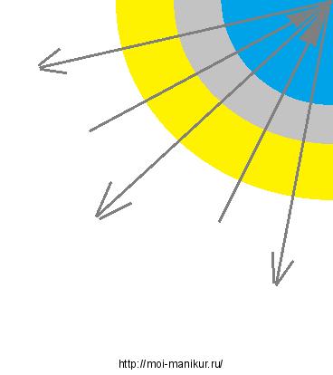 """Схема рисунка иголкой """"В"""