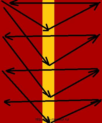 """Наглядная схема дизайна иголкой """"Геометрия треугольника"""""""