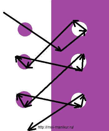 Схема рисунка.