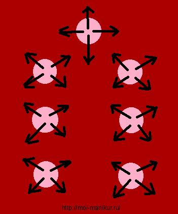 Наглядная схема для дизайна