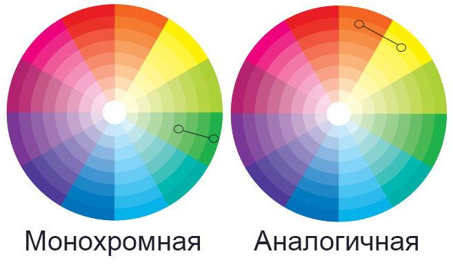 монохромная и аналогичная схемы сочетания цветов в маникюре