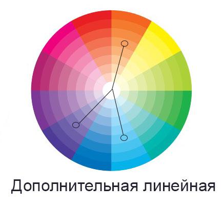 дополнительная линейная схема сочетания трех цветов