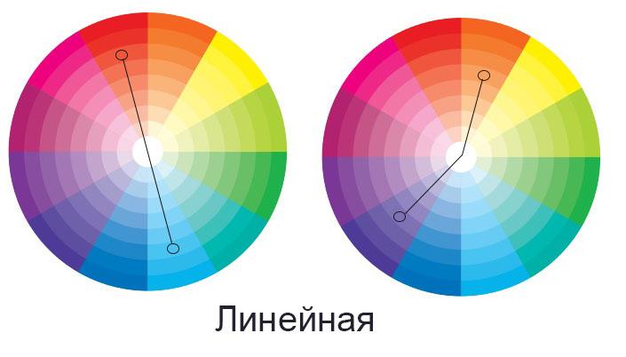 Линейная схема сочетания цветов в маникюре