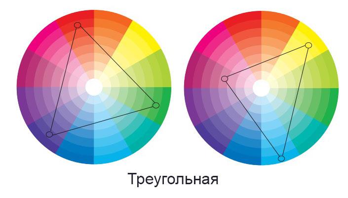 Треугольная схема сочетания трех цветов